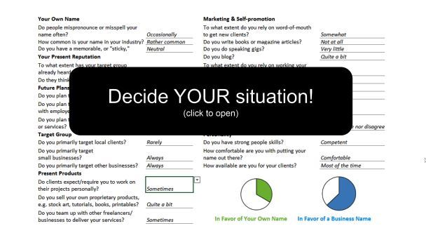 Naming Your Freelance Business - Deciding YOUR Situation! Click to Open!
