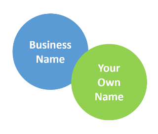 Naming Your Freelance Business. Promote Yourself with Your Own Name or a Business Name?