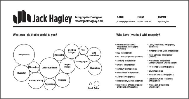 Infographic CV by Infographics Designer Jack Hagley. Click to visit Jack's online portfolio!