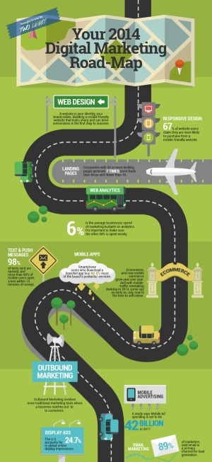 Roadmap Infographic for Two Legit by Visual-UI Designer Kaiser Sosa. Click to visit Kaiser Sosa's online portfolio!