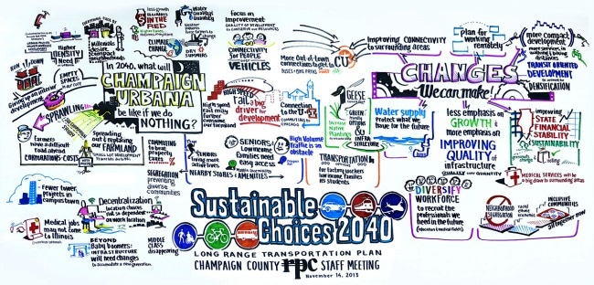 Graphic Recording for Sustainable Choices 2040. David Michael Moore. Freelance Illustrator for Public Speakers & Thought-Leaders.. Click to visit David's online portfolio!