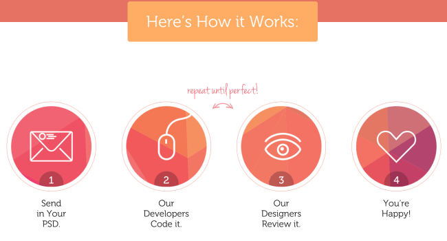 USP of Reliable PSD = Run by Designers, for Designers. USP for Freelance Creatives.