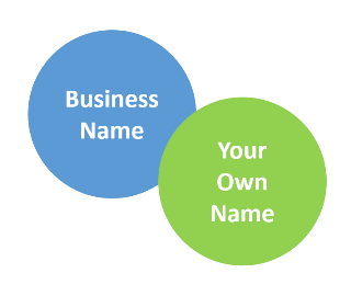 Naming Your Freelance Business | FLAUNT My Design