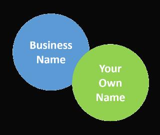 Naming Your Freelance Design Business